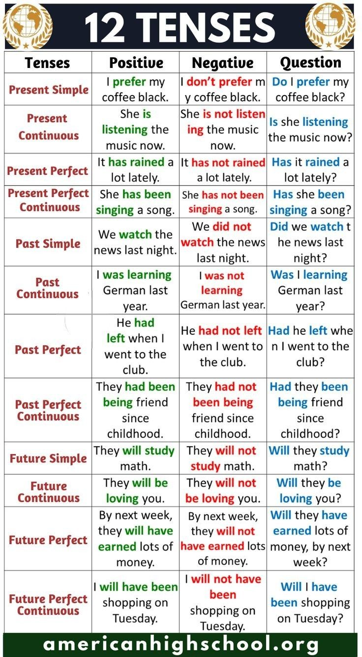 Pin By Carlos Almonte Tejada On Home School Materials And Ideas In 2020 English Writing Skills Teaching English Grammar Learn English Vocabulary