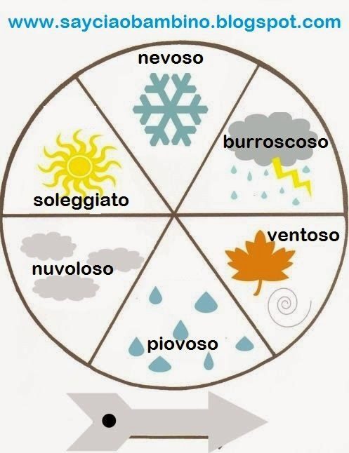 Learning Italian? Click the image to get your free Italian ...