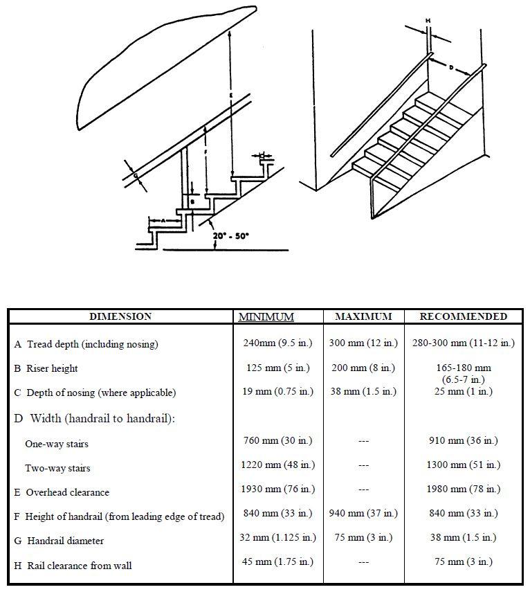 Exit Staircase Dimensions   Tìm Với Google