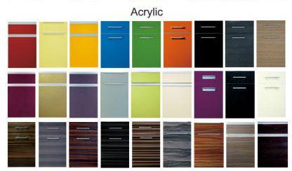 Kitchen Cabinet Skins | Kitchen | Pinterest | Kitchen cupboards ...