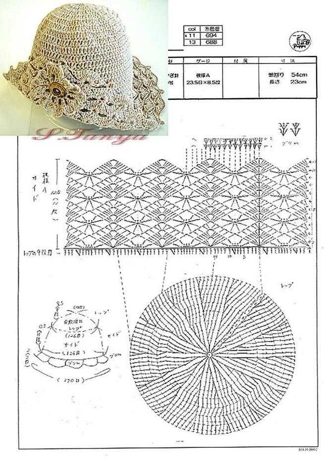 Sombreros de verano a crochet | gorros | Pinterest | Crochet ...