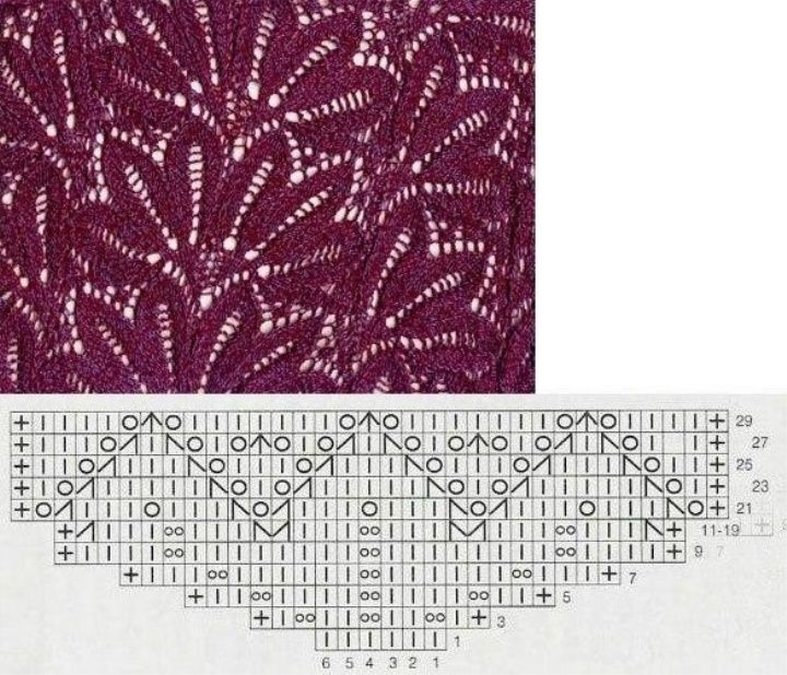 Photo of Interesting pattern tutorial