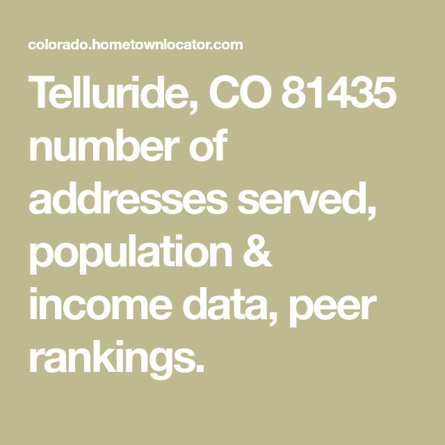 telluride co 81435 number of addresses served population income data peer rankings peer ranking coding pinterest