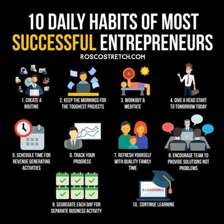 Money Making Habits In 2020 Entrepreneur Success Business
