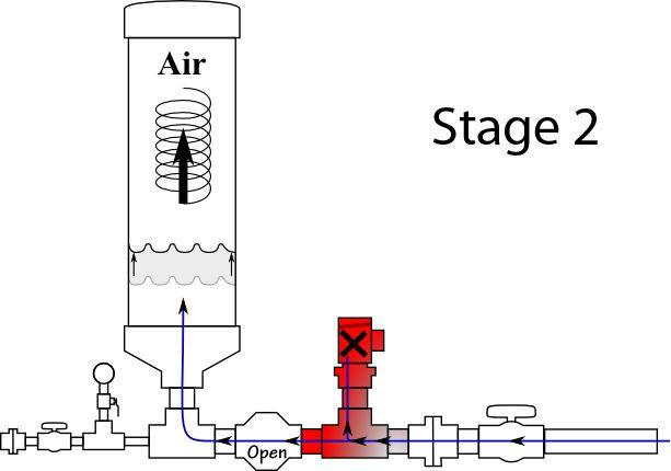 hydraulic ram pump howsitdodat