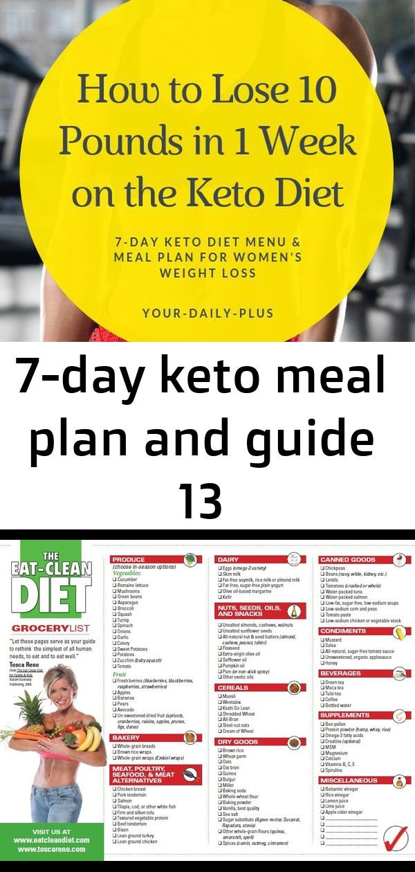 7-day keto meal plan and guide 13 #cleaneatingresults