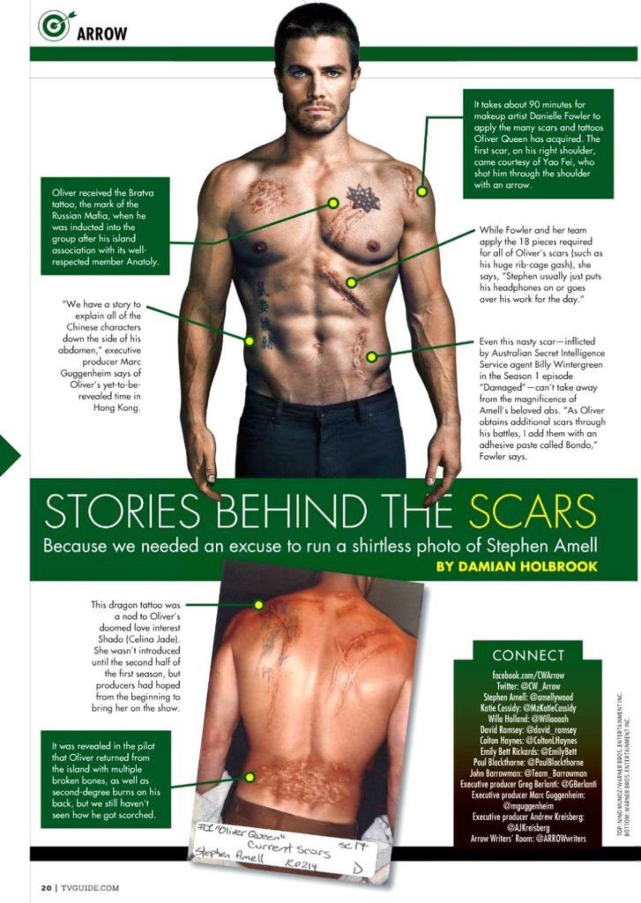 Oliver Queen Tattoo From Constantine: Pin En Green Arrow