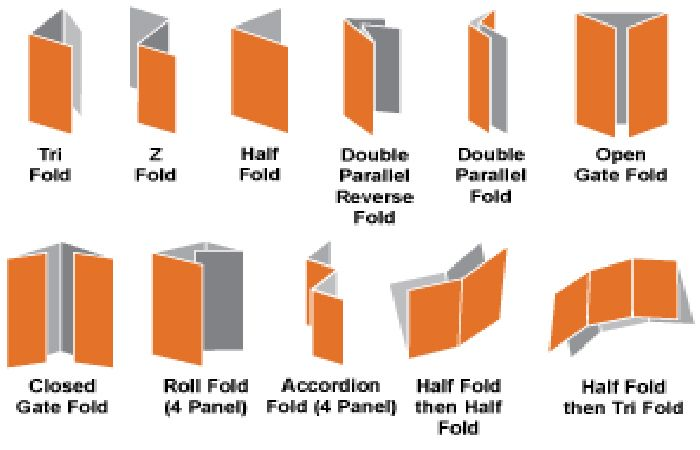 typical brochure folds tips tricks handy facts pinterest