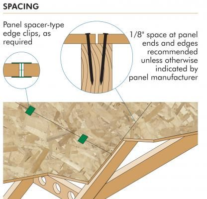 Plywood And Osb Are Ideal Materials For Roof Sheathing Systems Ranging From Simple Single Family Residences To Large Roof Sheathing Roof Installation Sheathing