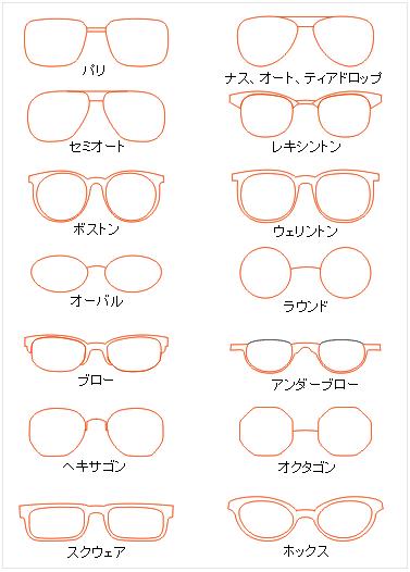 b300d053027737 この画像のページは「自分にあうメガネの種類や形を良く知ってオシャレ度もあげよう」の記事の1枚目の画像です。メガネの形の種類をいうとざっとこれだけの種類がある  ...