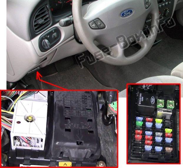 Ford Taurus (2000-2007) < Fuse Box location | Taurus, Fuse ... on