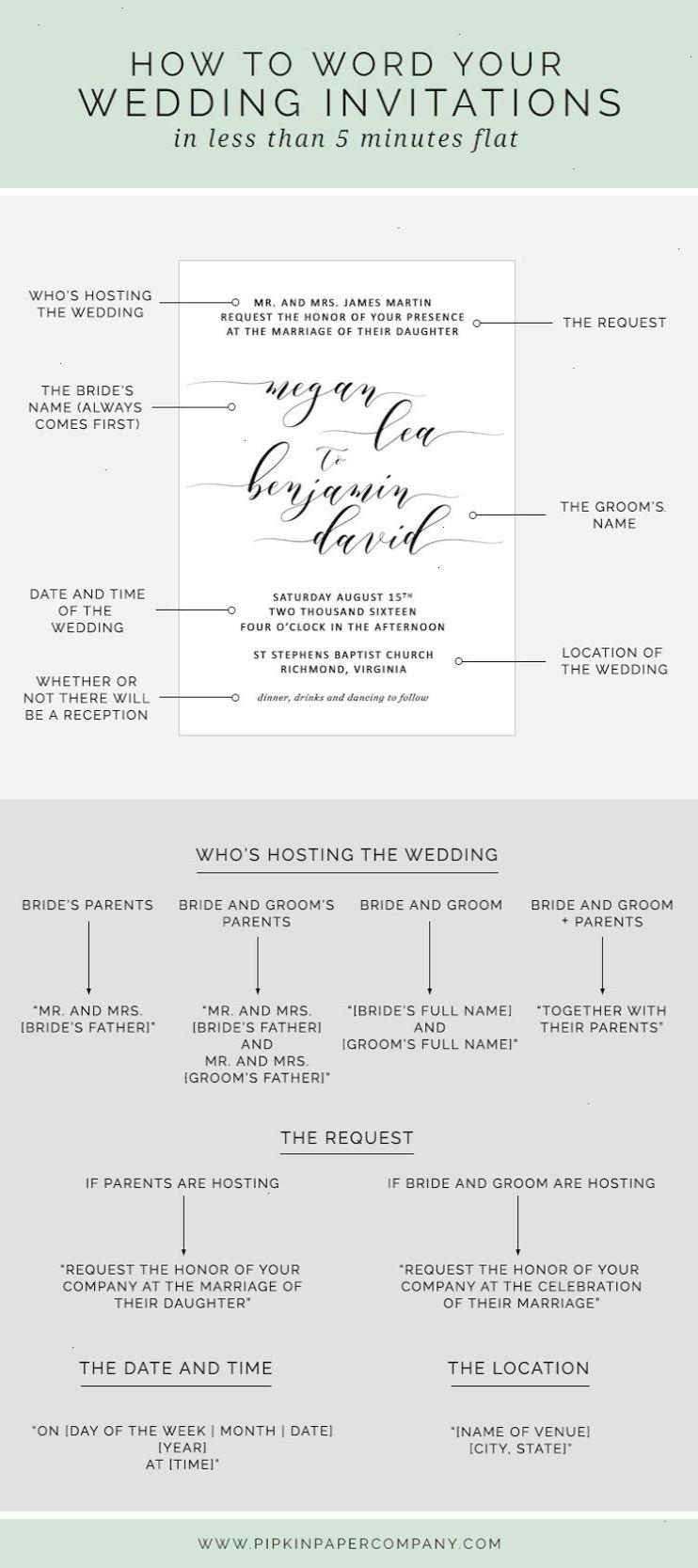 found wedding invitations online free wedding invites in 2018