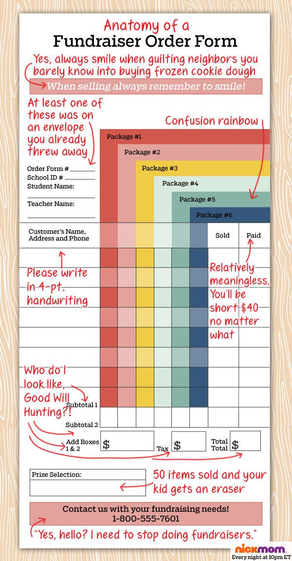 Anatomy Of A Fundraiser Order Form  More Lols  Funny Stuff For