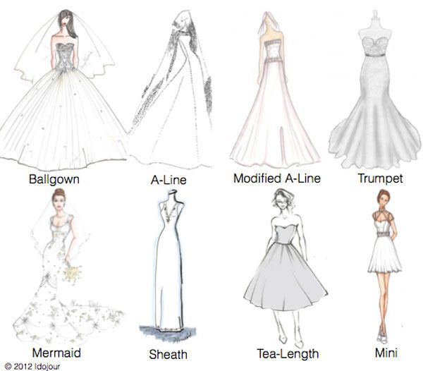 Wedding Gowns 101 Learn The Silhouettes My Notebook Pinterest