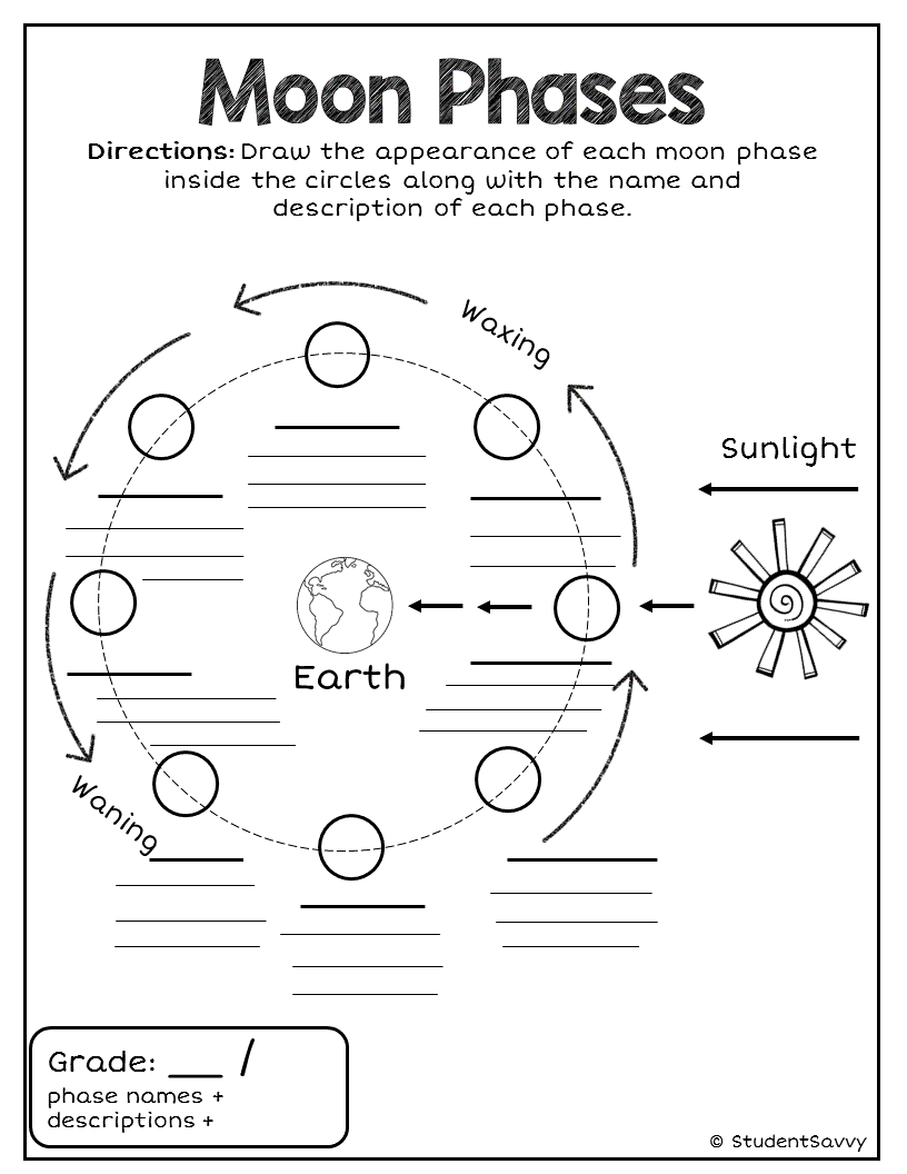 Moon Phases - Great assessment page - Download for free!   Homeschool  science [ 1056 x 816 Pixel ]