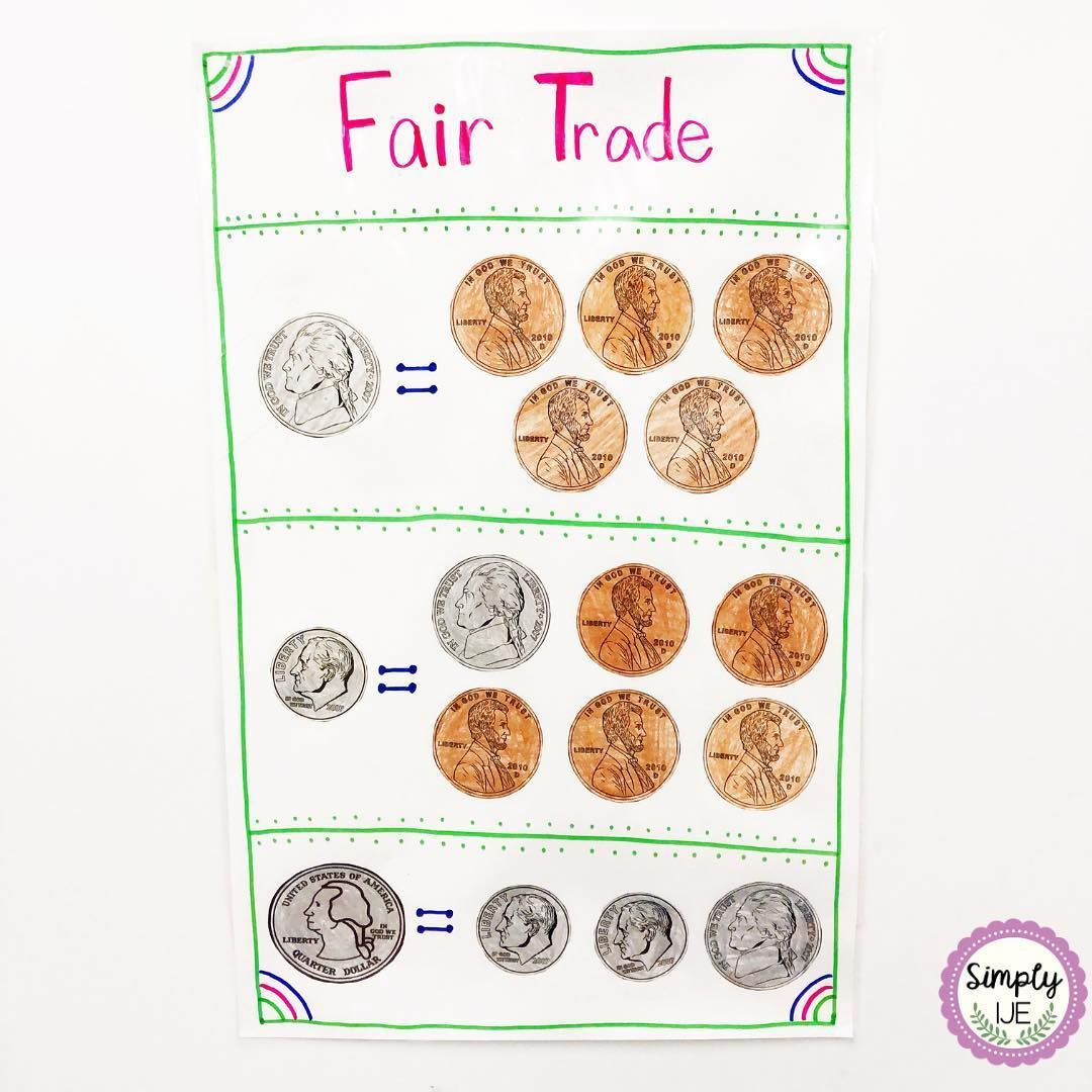 Kindergarten Math Money Coins Fair Trade Anchor Chart In
