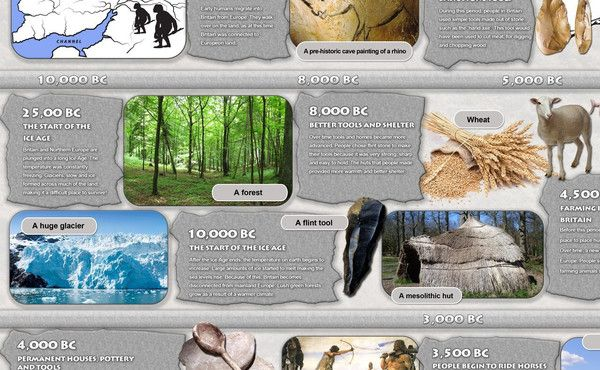 This is an educational poster that shows events of the Stone Age. The perfect addition to classroom lessons. Includes written information, photos and illustrati