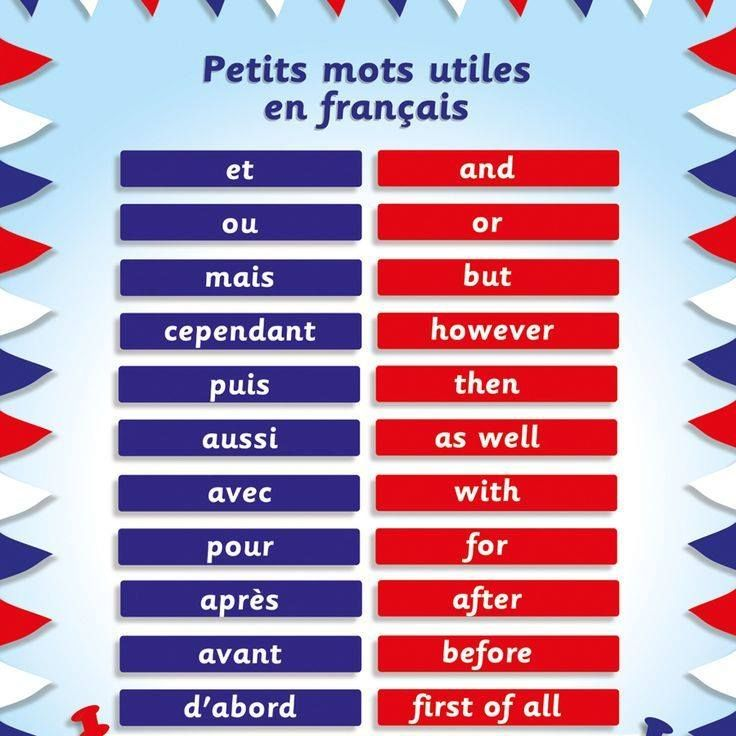 petits mots utiles en francais