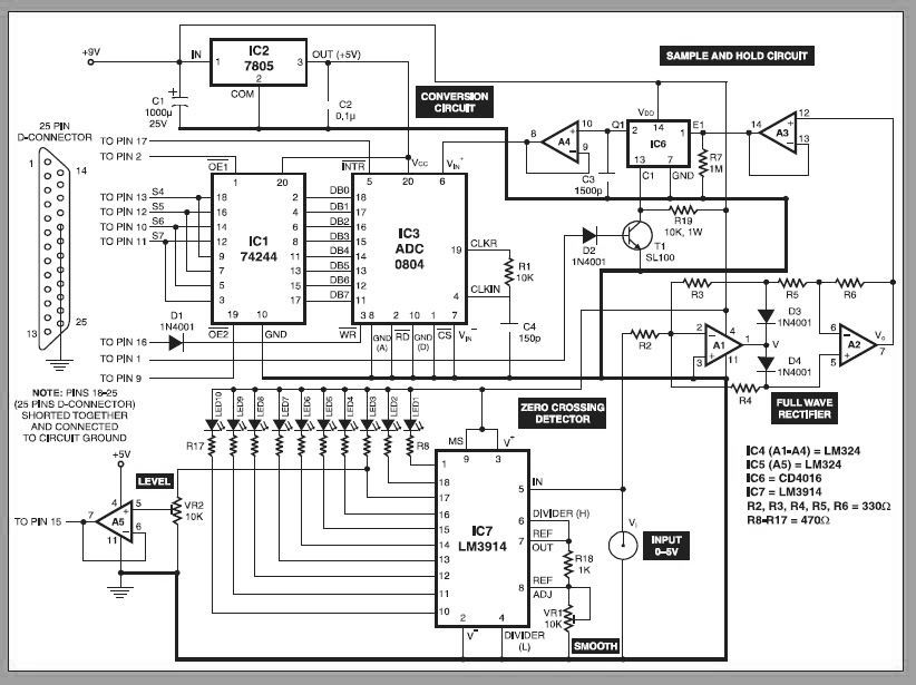 pc based electrical load control system and its working