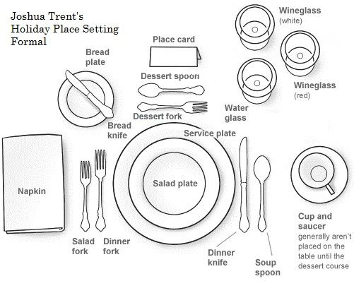 How to set a Formal table - diagram  sc 1 st  Pinterest & Pin by Stephanie Brothers on wedding | Pinterest | Easter lunch ...