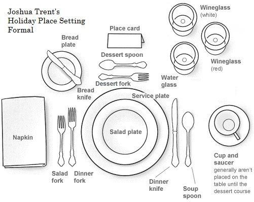 Correct Table Setting Diagram | Brokeasshome