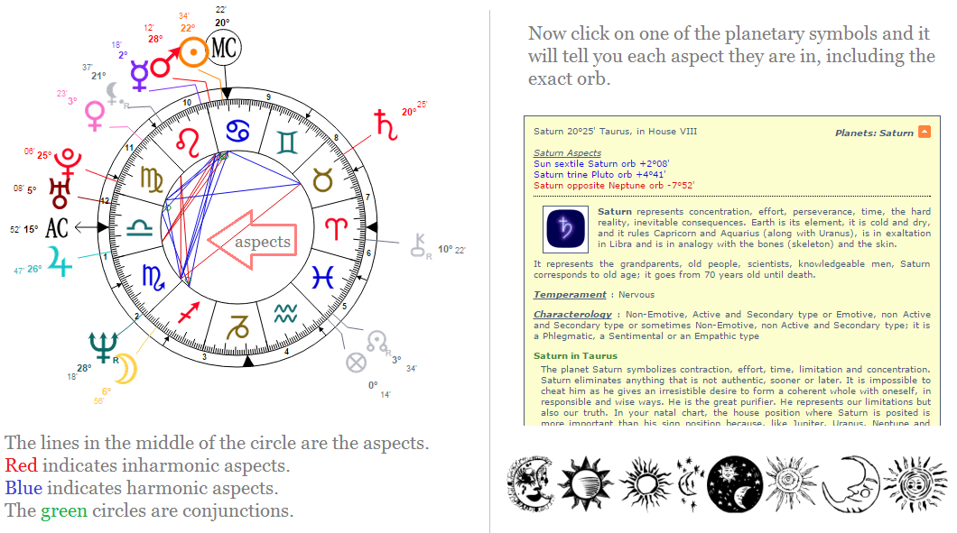 Astrology Marina What Are Aspects In Astrology How Do I Find Out
