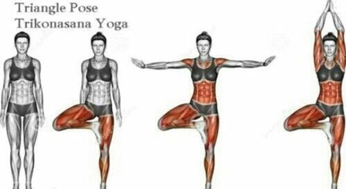 Pin von Elisabeth Bauer auf gesundheit | Yoga, Yoga ...