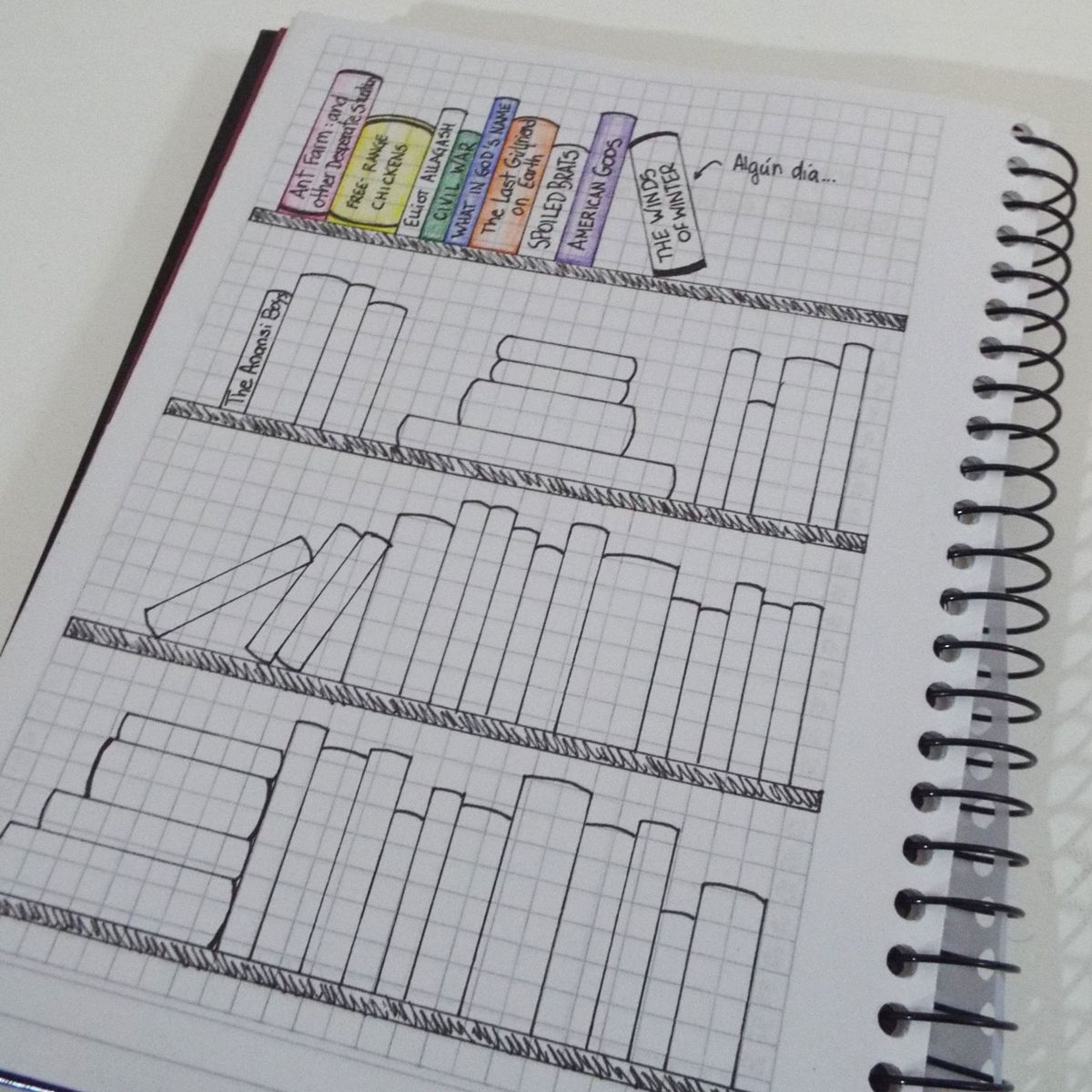 Pin En Bullet Journal