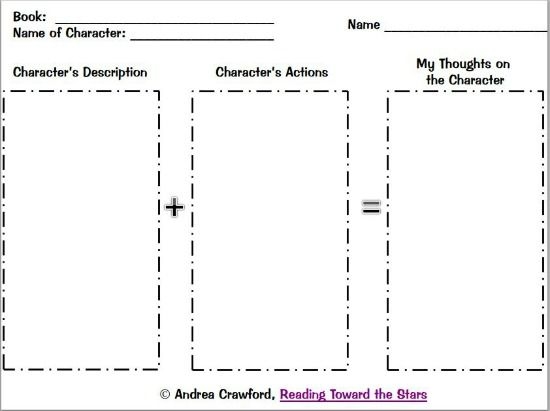 Character And Setting Worksheets Sharebrowse – Character and Setting Worksheets