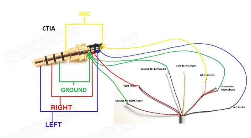 audio cable wiring wiring diagram