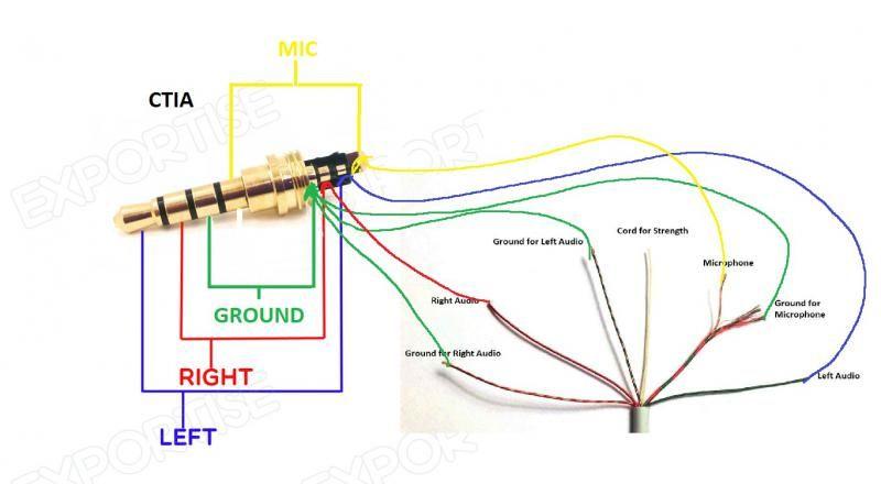 Audio Connector Diagrams