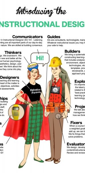 Asu Instructional Designers Infographic E Learning Infographics Instructional Design Instructional Design Templates Learning Design
