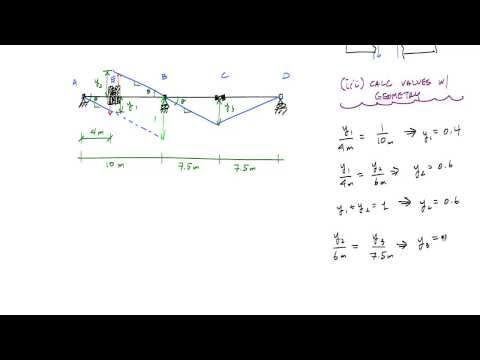 Influence Lines for Beams Example 3 (Part 2\/3 - IL for internal - sample competitive analysis 2