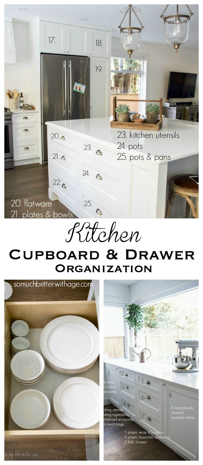 Kitchen Cupboard and Drawer Organization | Kitchen cupboards ...