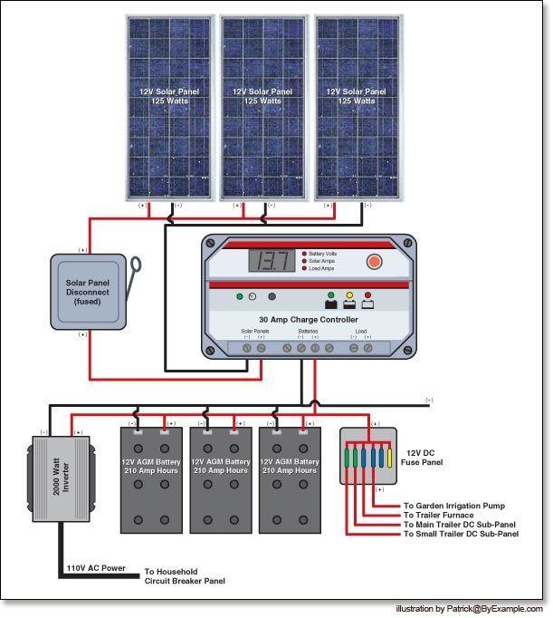 375 Watt Solar Power System \u2014 Byexle \u2026 Pinteres\u2026rhpinterest: 2000 Watt Solar Panel Wiring Diagram At Elf-jo.com