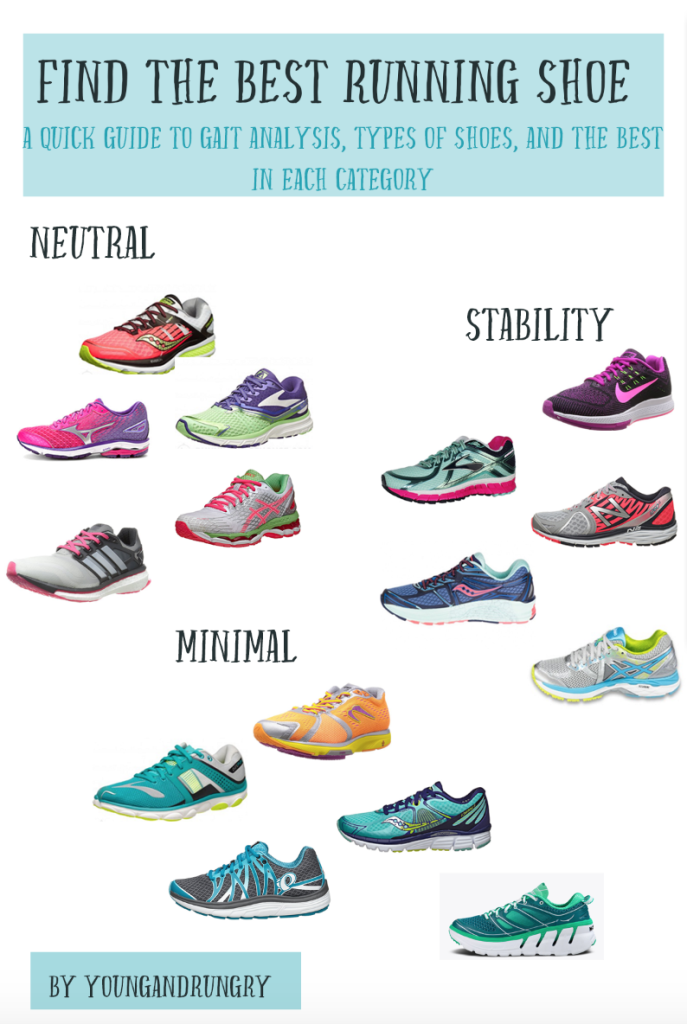 Easy guide to how to find the right running shoes based on foot shape 997c343bd