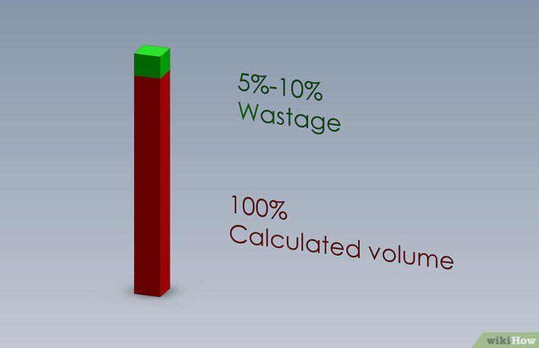 How To Figure Concrete Yardage Concrete Yardage Image Title