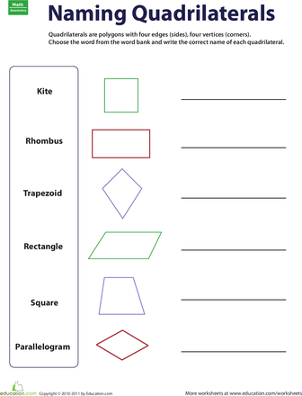 Naming Quadrilaterals | Math - Geometry | Teaching math, Geometry ...