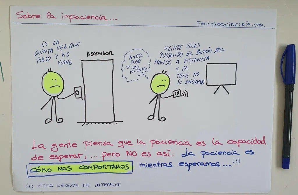 Pin De Folicroquideldia Com En Folicroquis E Infografias Y Dibujos Sencillos Dibujos Sencillos Impaciencia Telas