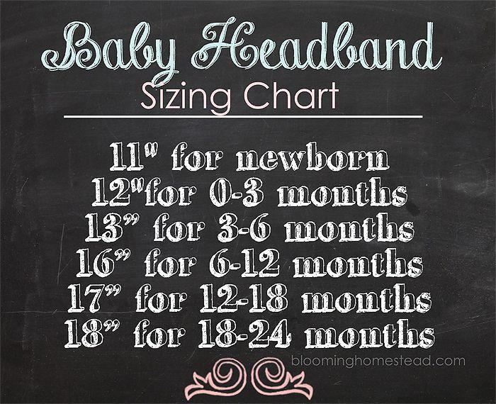 die besten 25 baby gr entabelle ideen auf pinterest schwangerschaftswochen. Black Bedroom Furniture Sets. Home Design Ideas