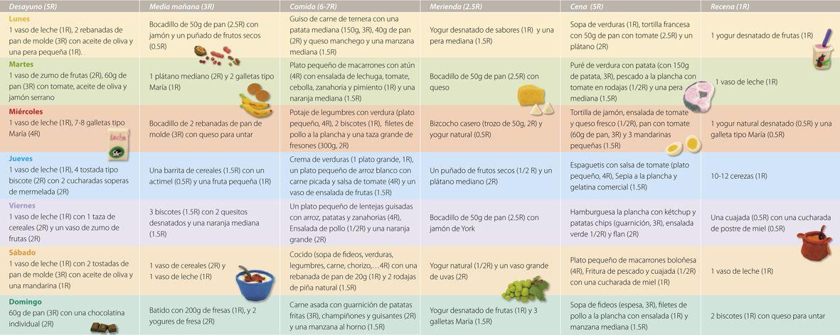 menu semanal especial para personas con diabetes