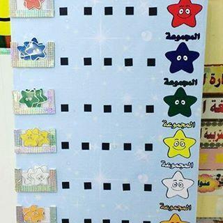 ثيمات وسائل تعليمية ومطويات On Instagram لوحة تعزيز النجمات قابلة للتنفيذ Color Lessons Preschool Learning Teaching Phonics