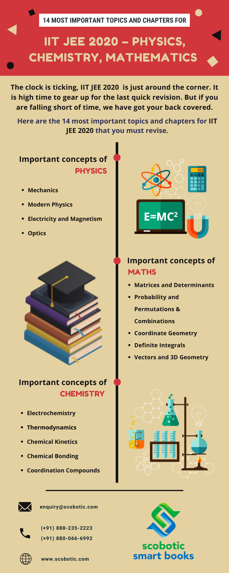 14 Most Important Topics And Chapters For Iit Jee 2020 Physics Chemistry Mathematics In 2020 Physics Study Plan Mathematics