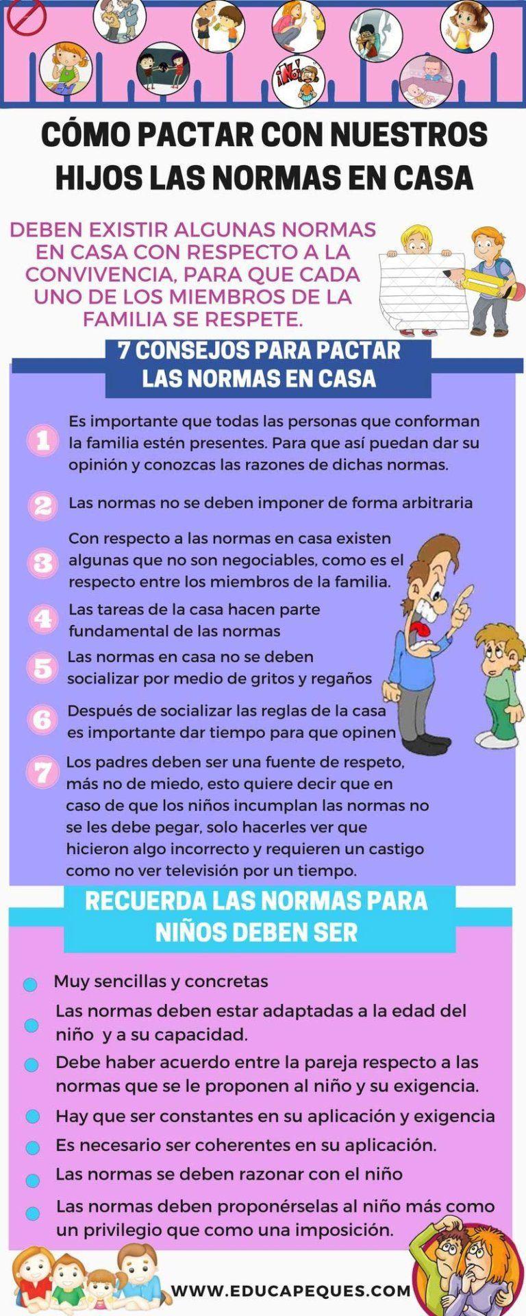 Infografia Normas De Casa Taller Para Padres Dinamicas Para