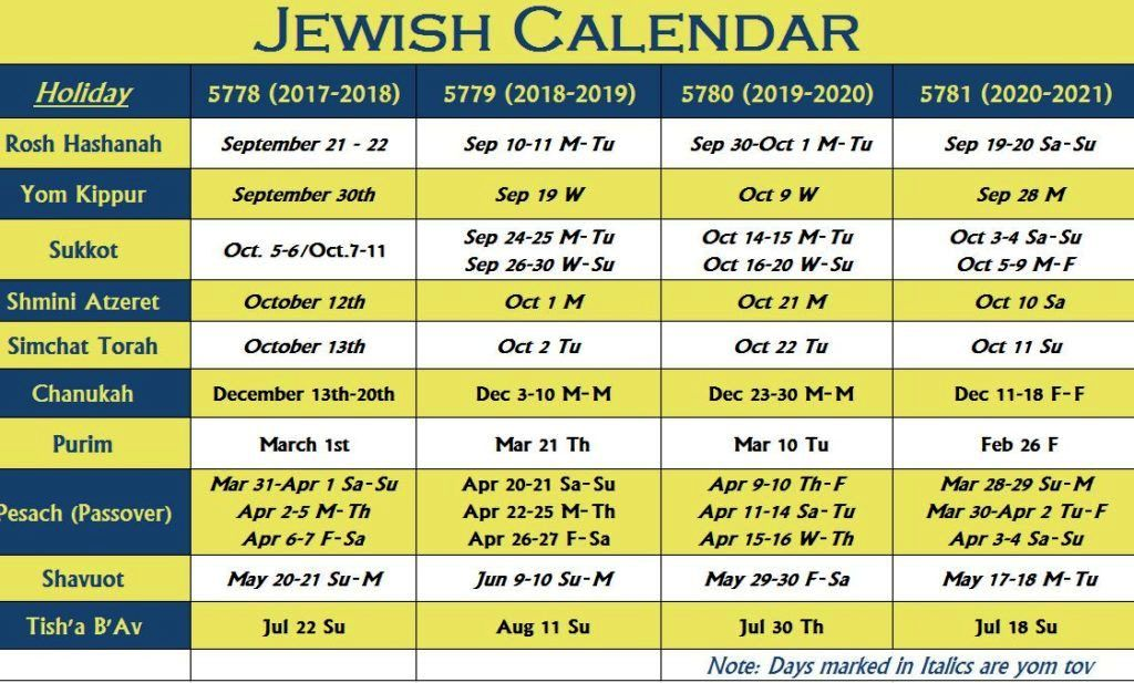 Free Printable Jewish Calendar 2020 Template With Images