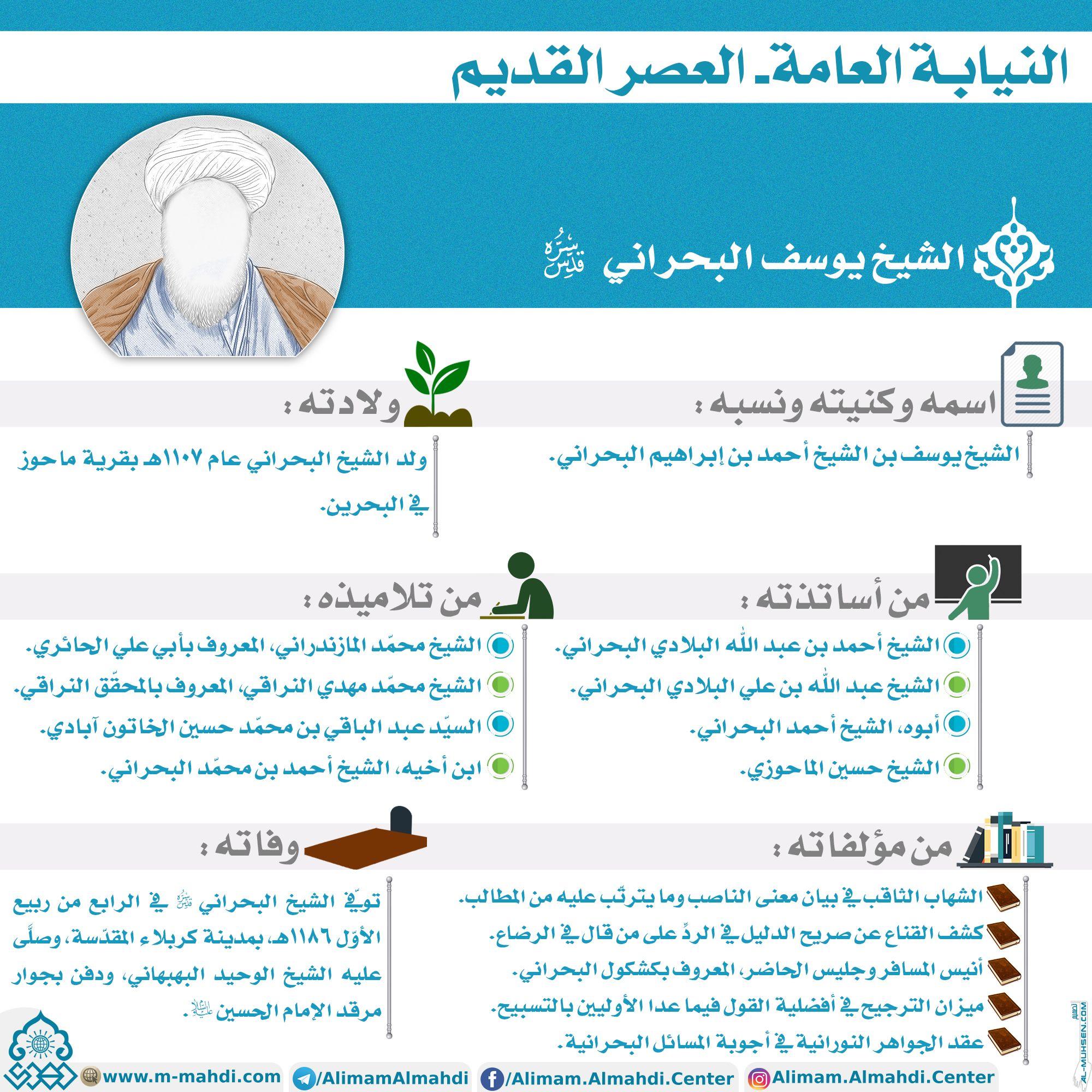الشيخ يوسف البحراني قدس سره Islam Scholar