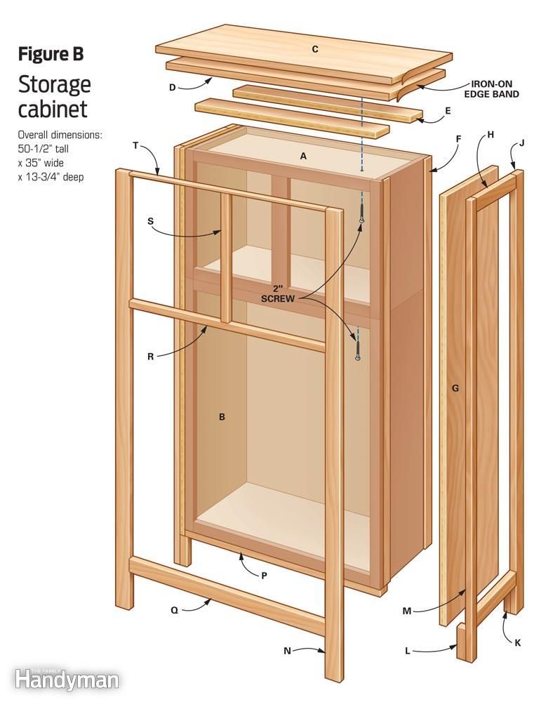 DIY Furniture. DIY furniture: Storage cabinet ... - DIY Furniture The Family Handyman (rivista), Mobili E Armadi
