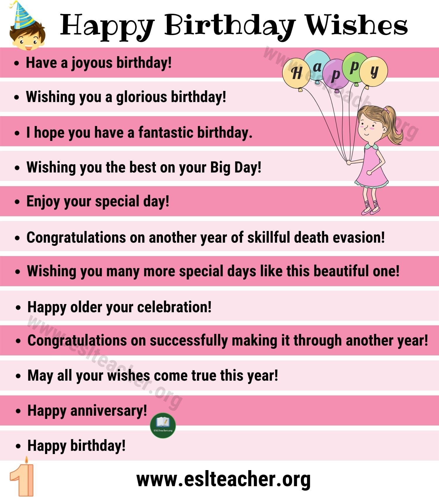 Birthday Wishes 35 Funny Ways To Say Happy Birthday In English Esl Teacher Birthday Wishes Quotes Birthday Wishes Learn English