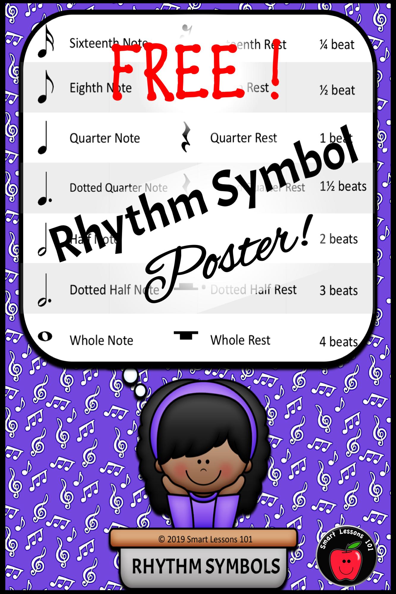 Free Music Poster Note Value Chart Of Rhythm Symbols