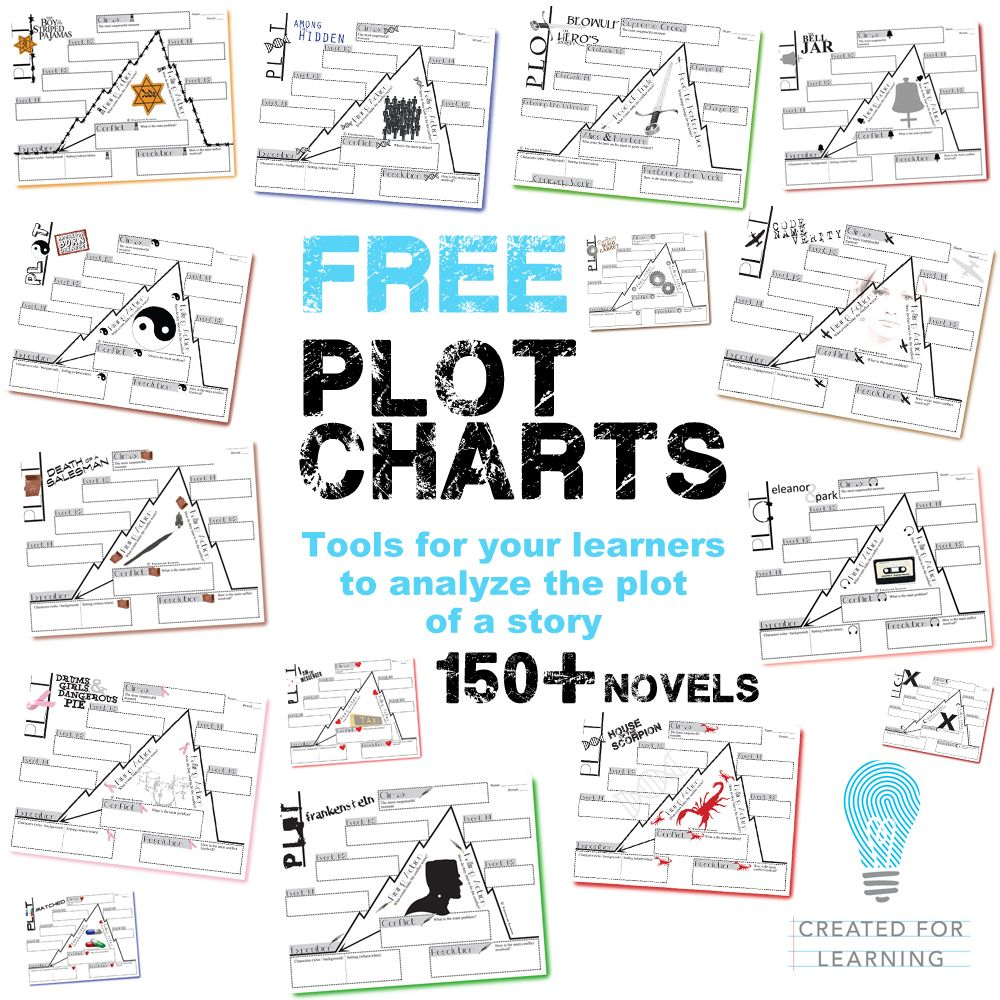 FREE Tools To Teach Plot Analysis With Your Learners. 150